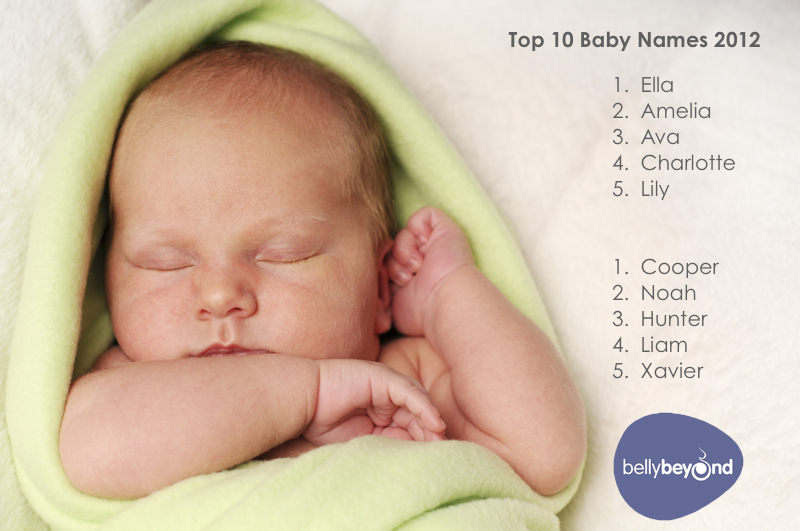 Baby Names and Name Meanings - Babynology